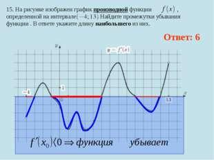 15. На рисунке изображен график производной функции , определенной на интерва