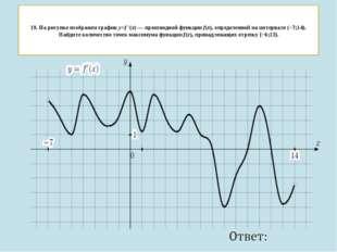 19. На рисунке изображен графикy=f ′(x)— производной функцииf(x), определ