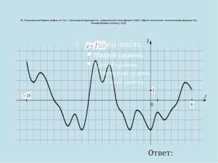 20. На рисунке изображен графикy=f ′(x)— производной функцииf(x), определ