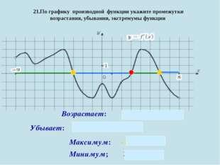 21.По графику производной функции укажите промежутки возрастания, убывания,