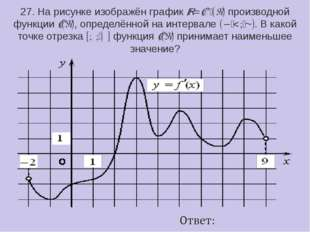 27. На рисунке изображён графикy=f ′(x)производной функцииf(x), определённ