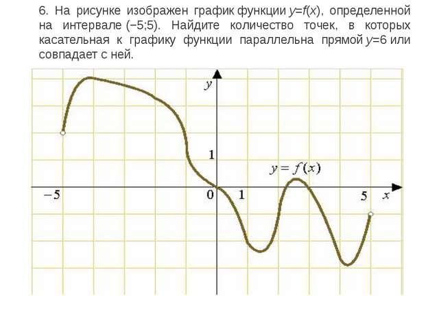6. На рисунке изображен графикфункцииy=f(x), определенной на интервале(−5;...