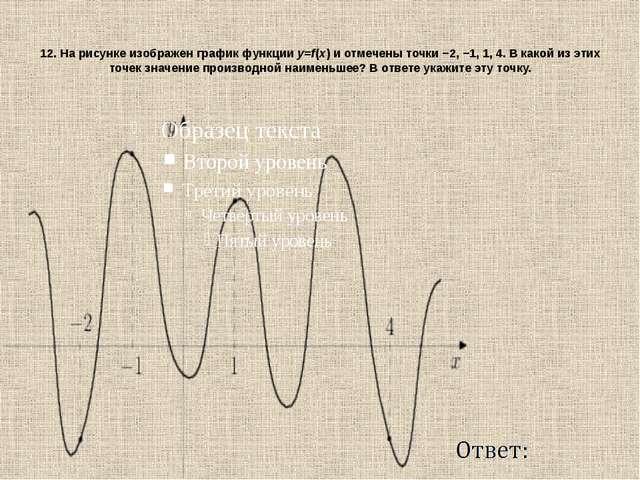 12. На рисунке изображен график функцииy=f(x)и отмечены точки−2,−1,1,4....