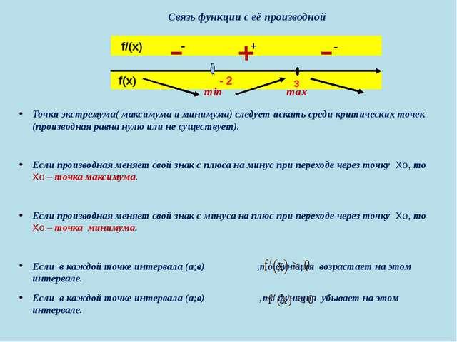 Связь функции с её производной Точки экстремума( максимума и минимума) следу...