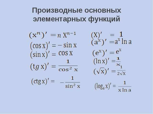 Производные основных элементарных функций ( =
