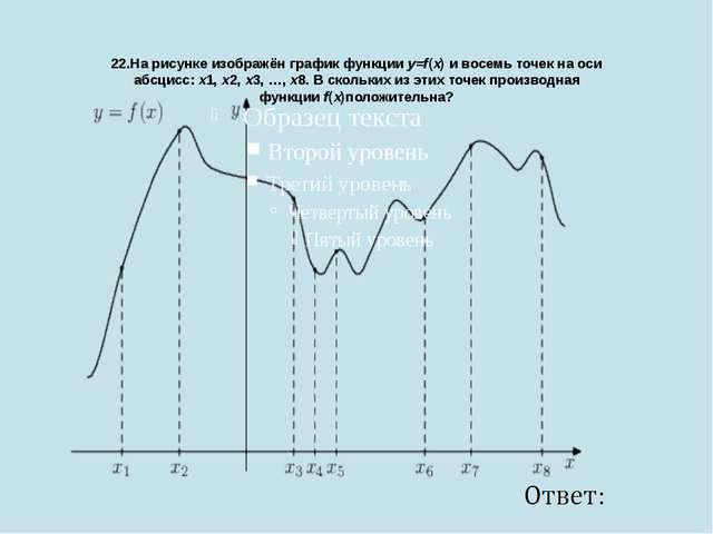 22.На рисунке изображён график функцииy=f(x)и восемь точек на оси абсцисс:...