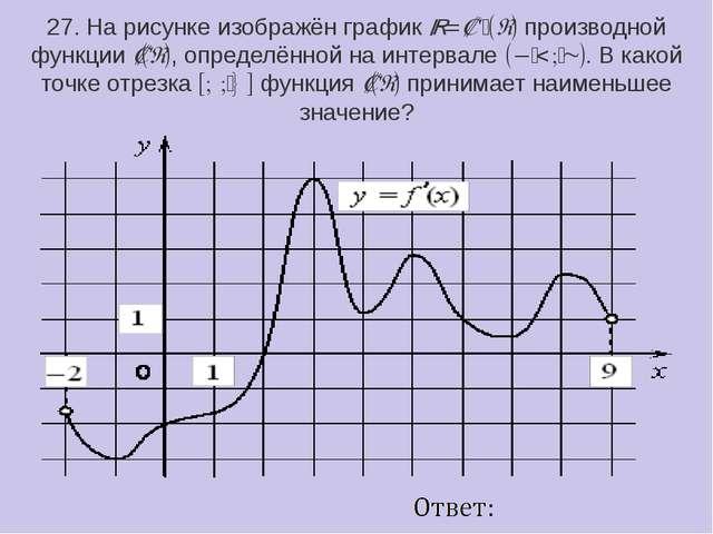 27. На рисунке изображён графикy=f ′(x)производной функцииf(x), определённ...
