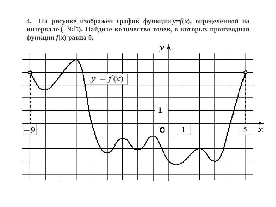 4. На рисунке изображён график функцииy=f(x), определённой на интервале(−9...