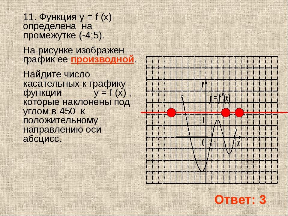 11. Функция y = f (x) определена на промежутке (-4;5). На рисунке изображен...