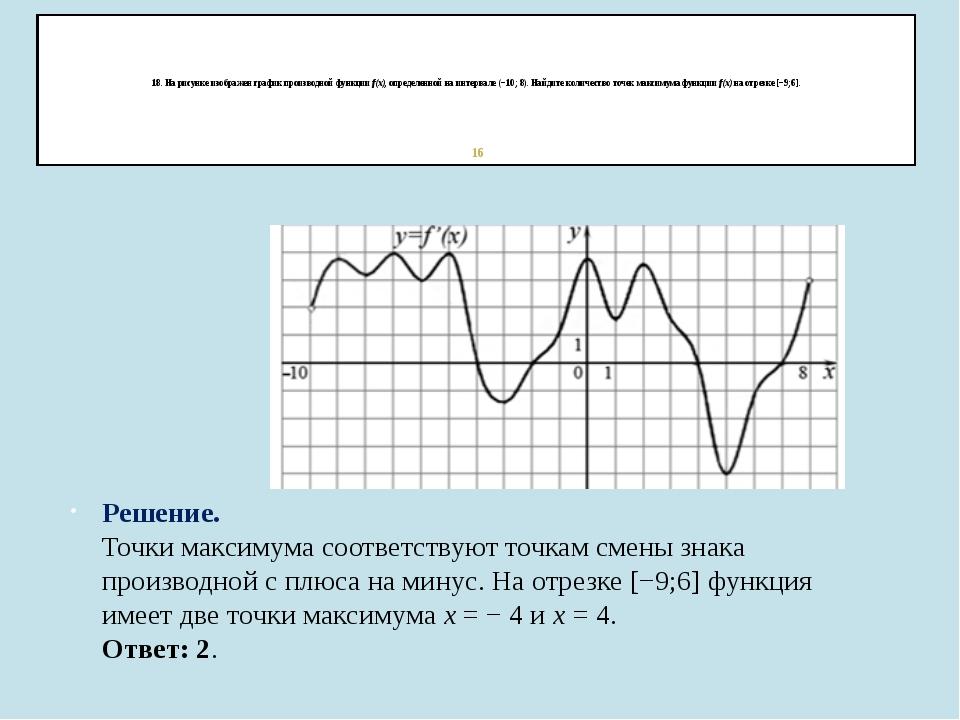 18. На рисунке изображен график производной функции f(x), определенной на ин...