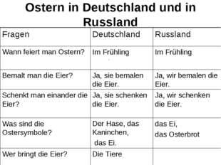 Ostern in Deutschland und in Russland Die Tiere Wer bringt die Eier? das Ei,