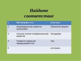 Найдите соответствие 1Метаморфоз это-Бластула 2Индивидуальное развитие орг