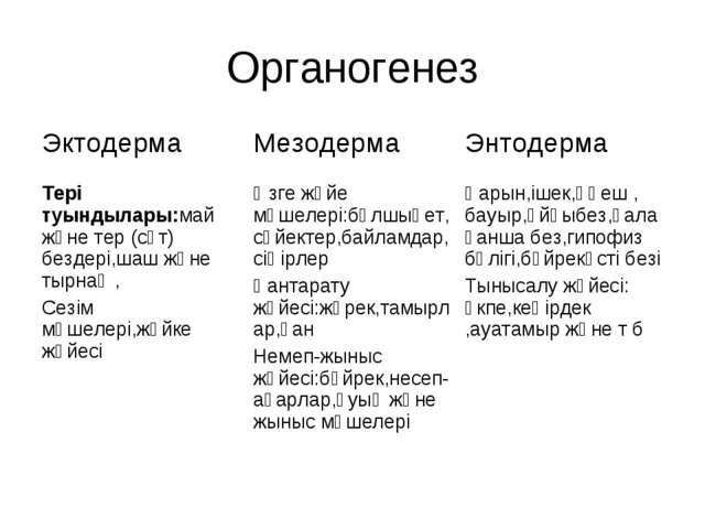 Органогенез