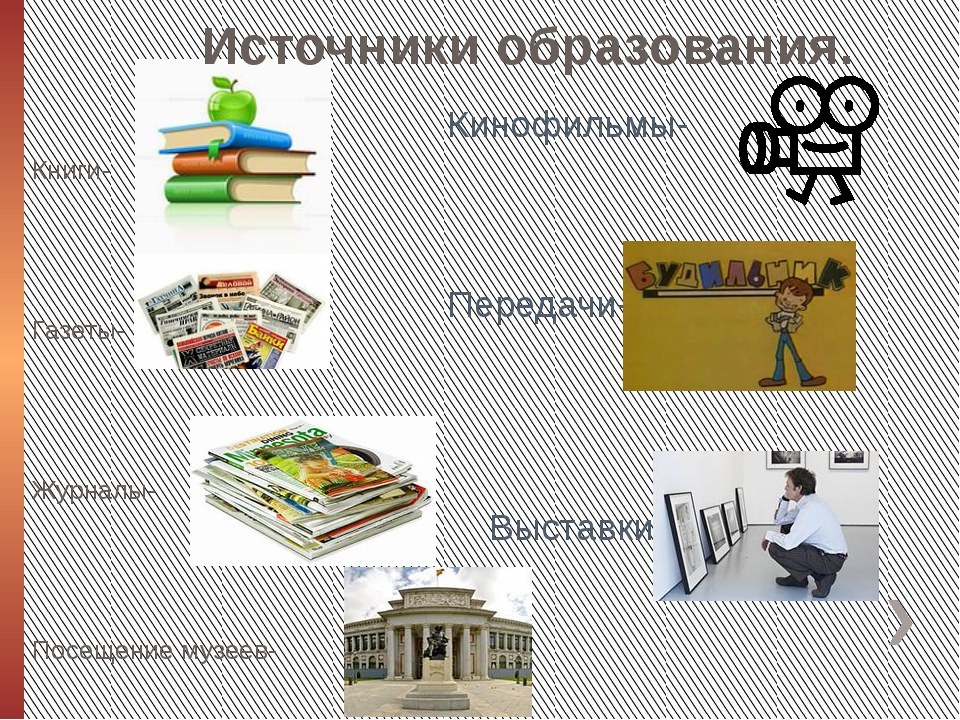 Источники образования. Книги- Газеты- Журналы- Посещение музеев- Кинофильмы-...