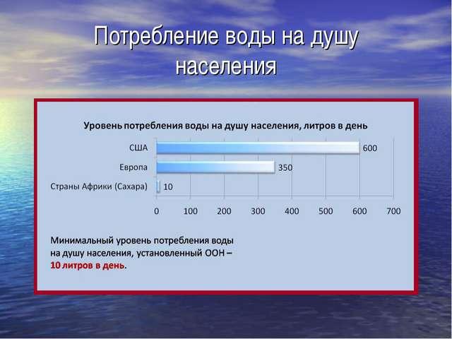 Потребление воды на душу населения