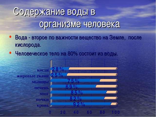 Содержание воды в организме человека Вода - второе по важности вещество на Зе...