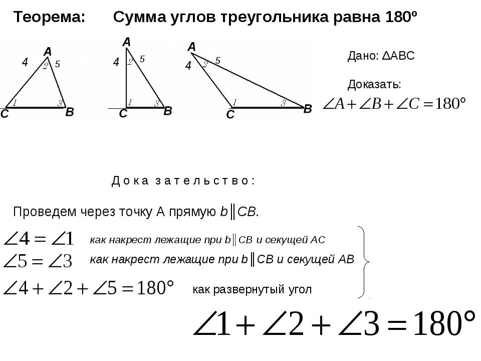 Теорема: Сумма углов треугольника равна 180º Дано: ΔАВС Доказать: Д о к а з а...