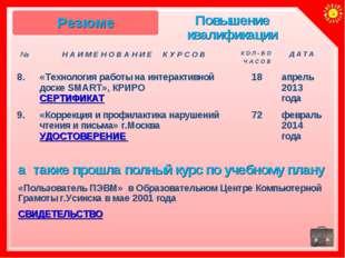 Повышение квалификации а также прошла полный курс по учебному плану «Пользова