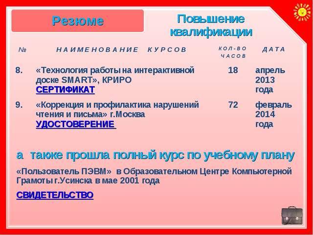 Повышение квалификации а также прошла полный курс по учебному плану «Пользова...