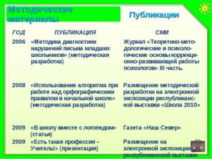 Публикации ГОДПУБЛИКАЦИЯСМИ 2006«Методика диагностики нарушений письма мла