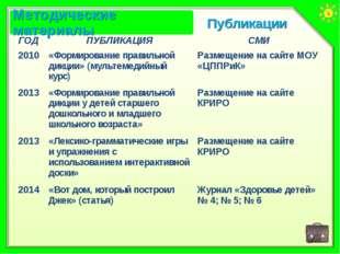 Публикации ГОДПУБЛИКАЦИЯСМИ 2010«Формирование правильной дикции» (мультеме