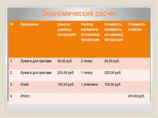 Экономический расчет № Материалы Цена за единицу продукции Расход материала н