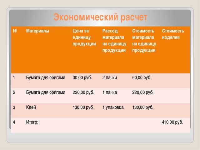 Экономический расчет № Материалы Цена за единицу продукции Расход материала н...