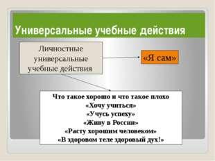 Универсальные учебные действия Личностные универсальные учебные действия Что
