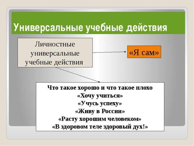 Универсальные учебные действия Личностные универсальные учебные действия Что...