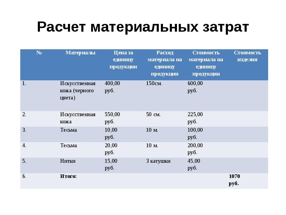 Расчет материальных затрат № Материалы Цена за единицу продукции Расход матер...