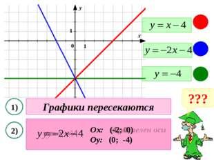 ??? 1) 2) Графики пересекаются Ох: параллелен оси Оу: (0; -4) Ох: (4; 0) Оу: