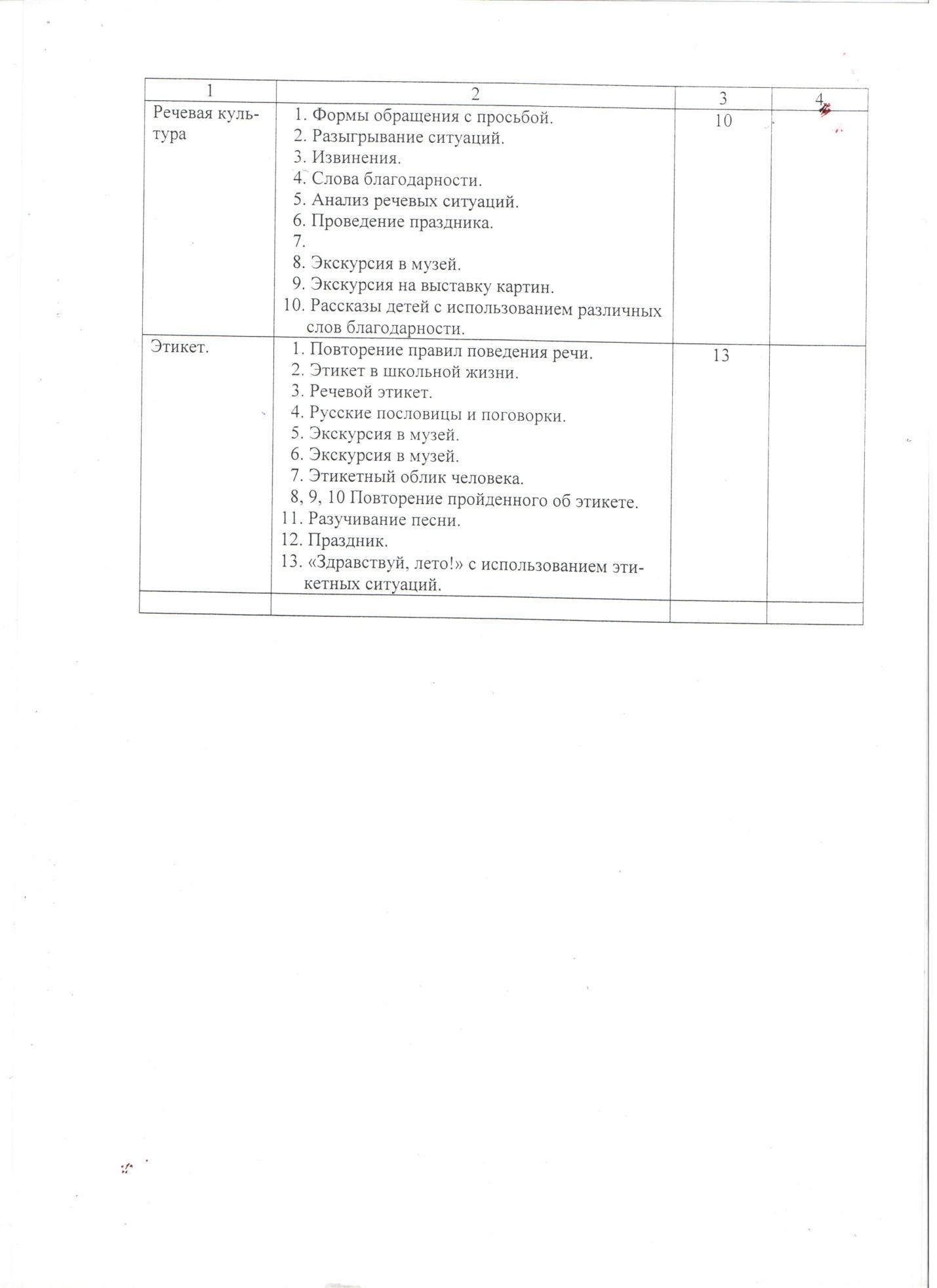 C:\Users\pk0001\Desktop\програма школа этикета\программа 5.jpeg