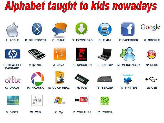 C:\Users\User\Desktop\Alphabet taught to kids nowadays.jpg