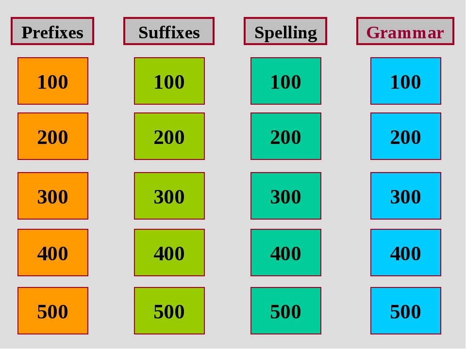 100 Point Question Spelling Which of the following words is misspelled? (look...
