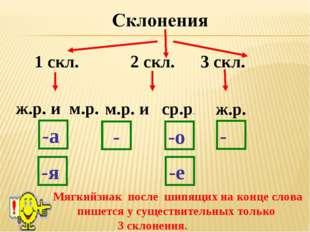 1 скл. 2 скл. 3 скл. ж.р. и м.р. м.р. и ср.р. ж.р. -я -а - -о -е - Мягкийзна