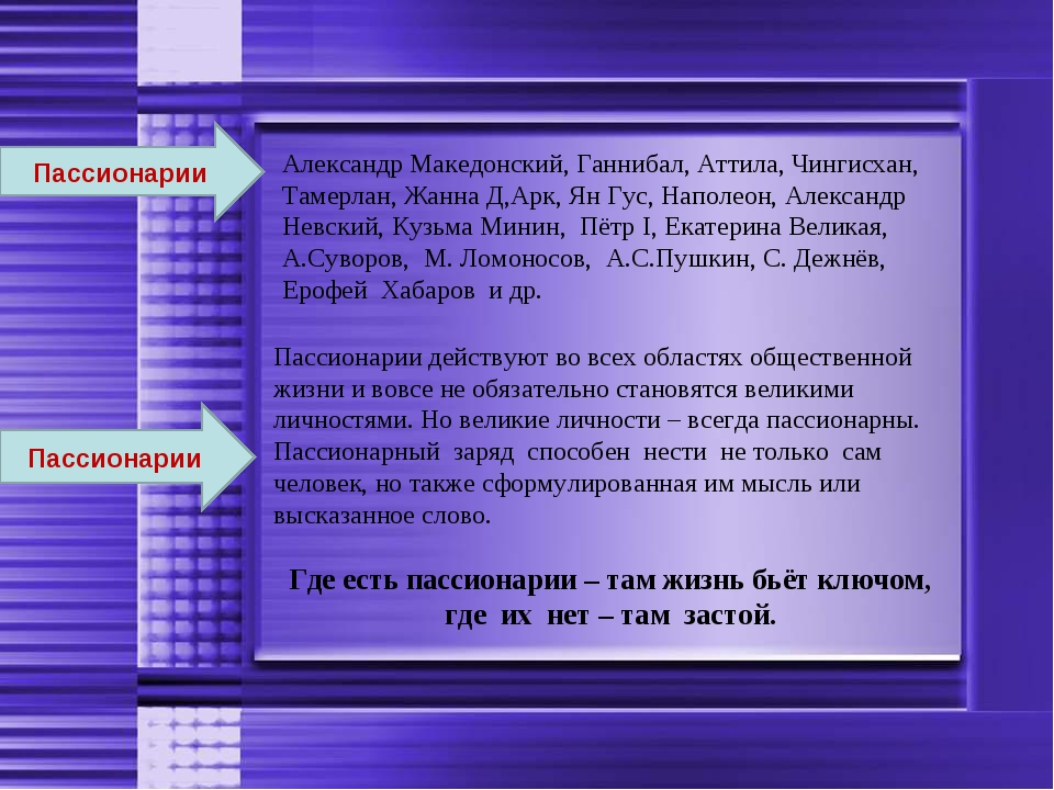 Пассионарии Александр Македонский, Ганнибал, Аттила, Чингисхан, Тамерлан, Жан...