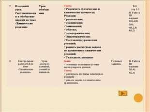 7Итоговый урок. Систематизация и обобщение знаний по теме «Химические реакци