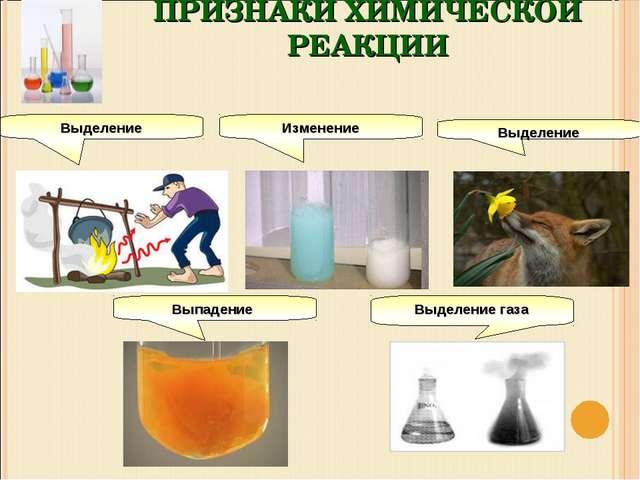 Выделение Изменение Выпадение Выделение газа Выделение ПРИЗНАКИ ХИМИЧЕСКОЙ РЕ...
