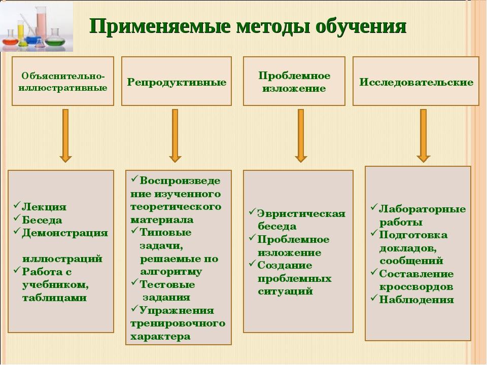 Индуктивно-дедуктивный метод обучения