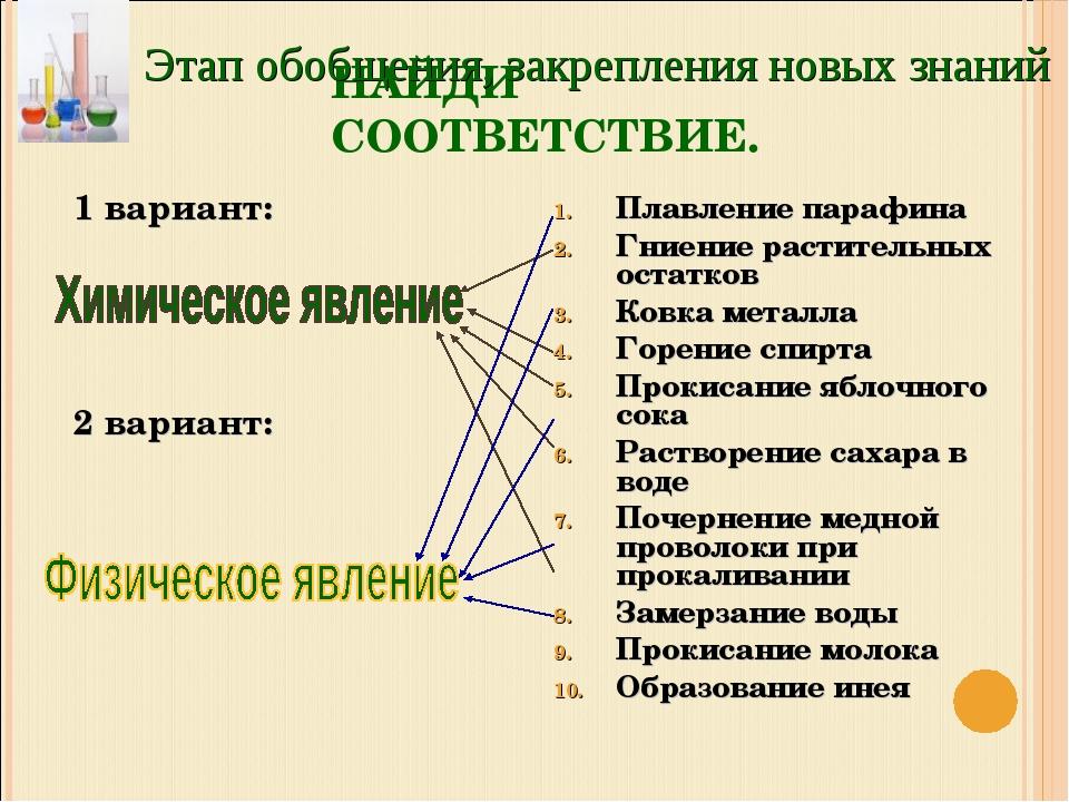 НАЙДИ СООТВЕТСТВИЕ. 1 вариант: 2 вариант: Плавление парафина Гниение растител...