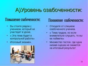 * А)Уровень озабоченности: Вы стоите рядом с учеником, который не участвует в