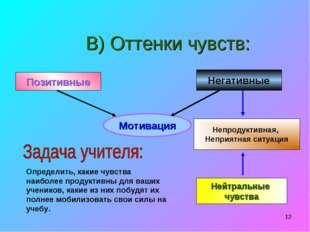 * B) Оттенки чувств: Мотивация Позитивные Негативные Непродуктивная, Неприятн