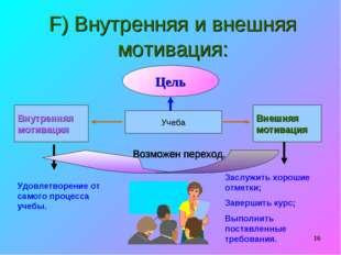 * F) Внутренняя и внешняя мотивация: Цель Учеба Внутренняя мотивация Внешняя