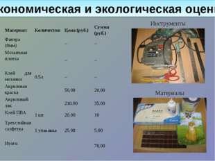 Экономическая и экологическая оценка Инструменты Материалы МатериалКоличеств