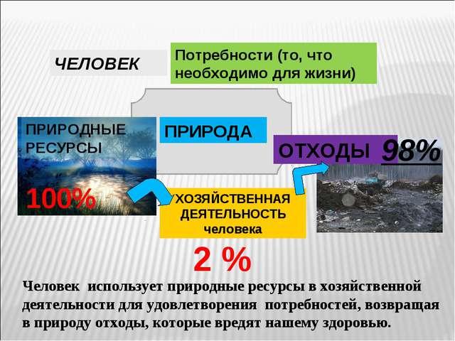 Презентация О Загрязнении Окружающей Среды