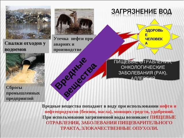 Вредные вещества попадают в воду при использовании нефти и нефтепродуктов (бе...