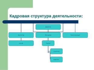 Кадровая структура деятельности: