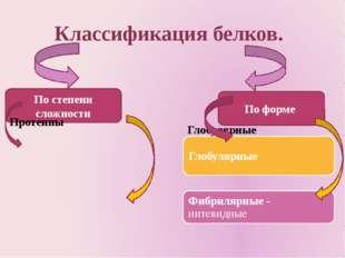 Классификация белков. По степени сложности По форме