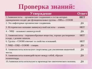 Проверка знаний: Утверждение Ответ 1.Аминокислоты – органические соединения