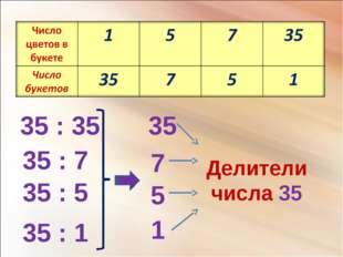 35 : 35 35 : 7 35 : 5 35 : 1 35 7 5 1 Делители числа 35